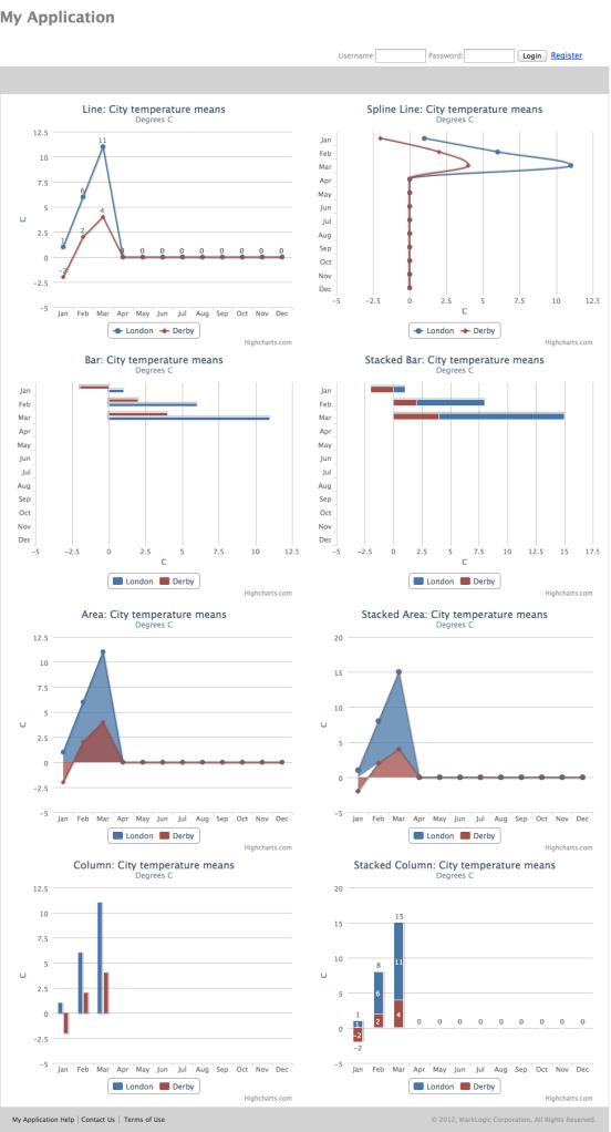 mldb-browser-charts-all