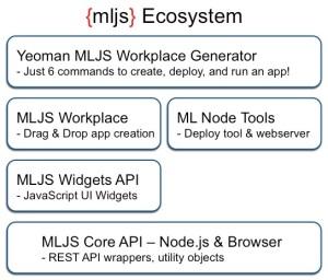 MLJSEcosystem